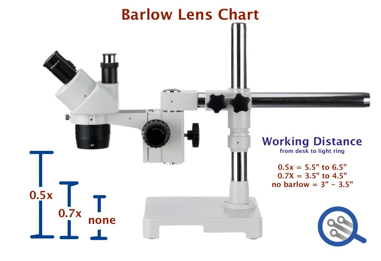 Tools And Equipment Microscope Wiring Diagram The Less Magnification Of Barlow Lens Higher Working Distance For Microsoldering I Would Recommend A 05x Or 07x